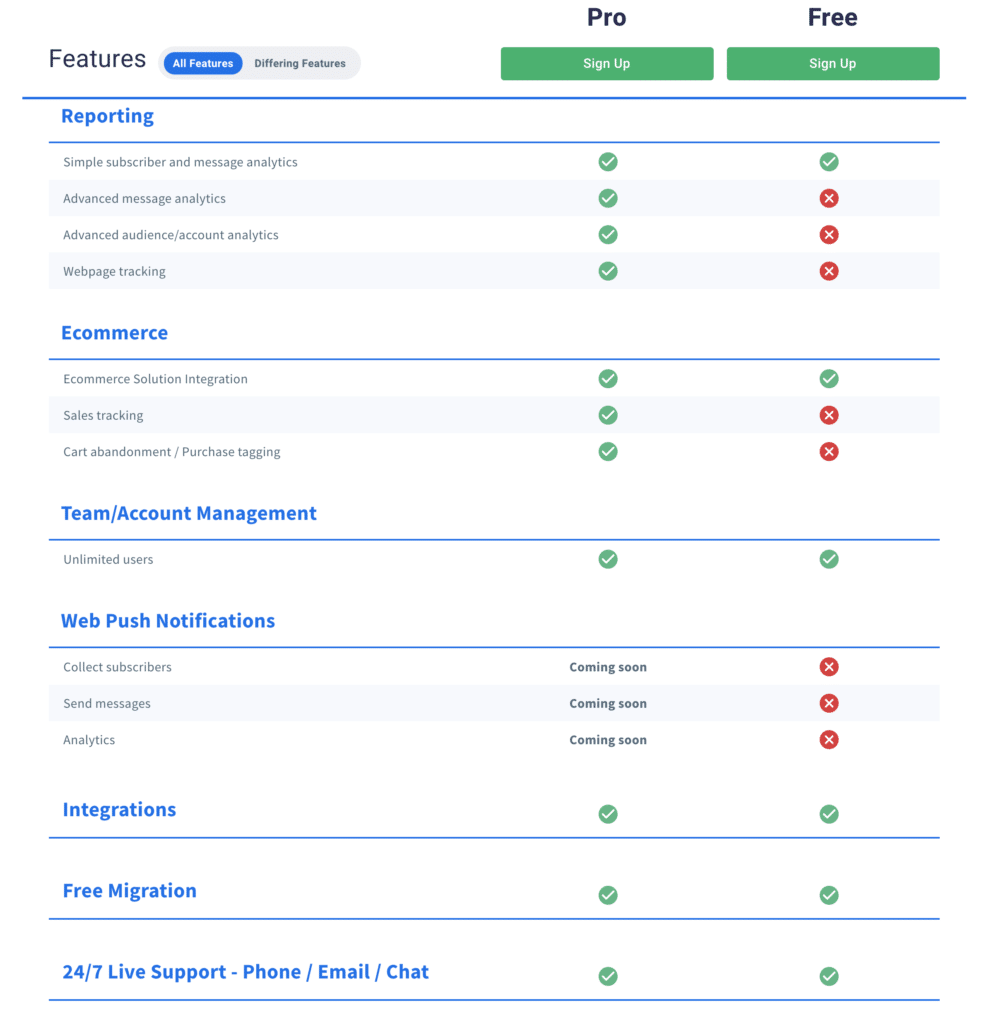 AWeber Reporting Features
