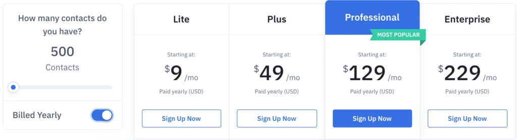 ActiveCampaign Annual Pricing