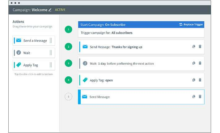 AWeber Email Automation Workflow Example