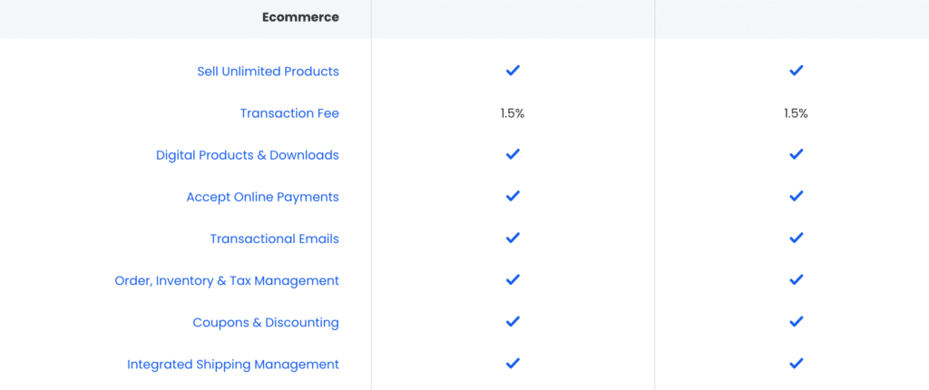 Constant Contact Ecommerce Features