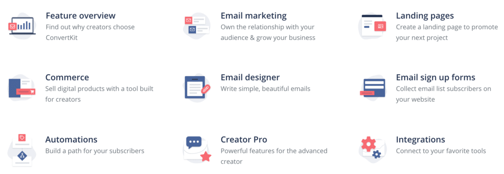ConvertKit Features overview