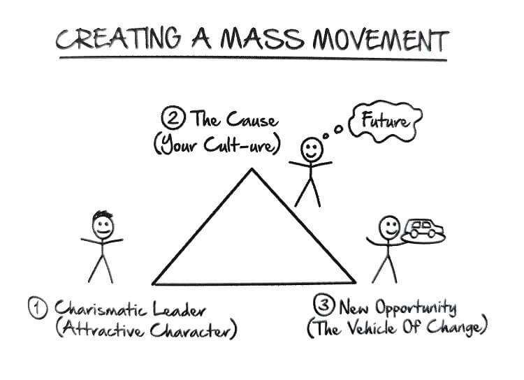 Creating a mass movement illustration