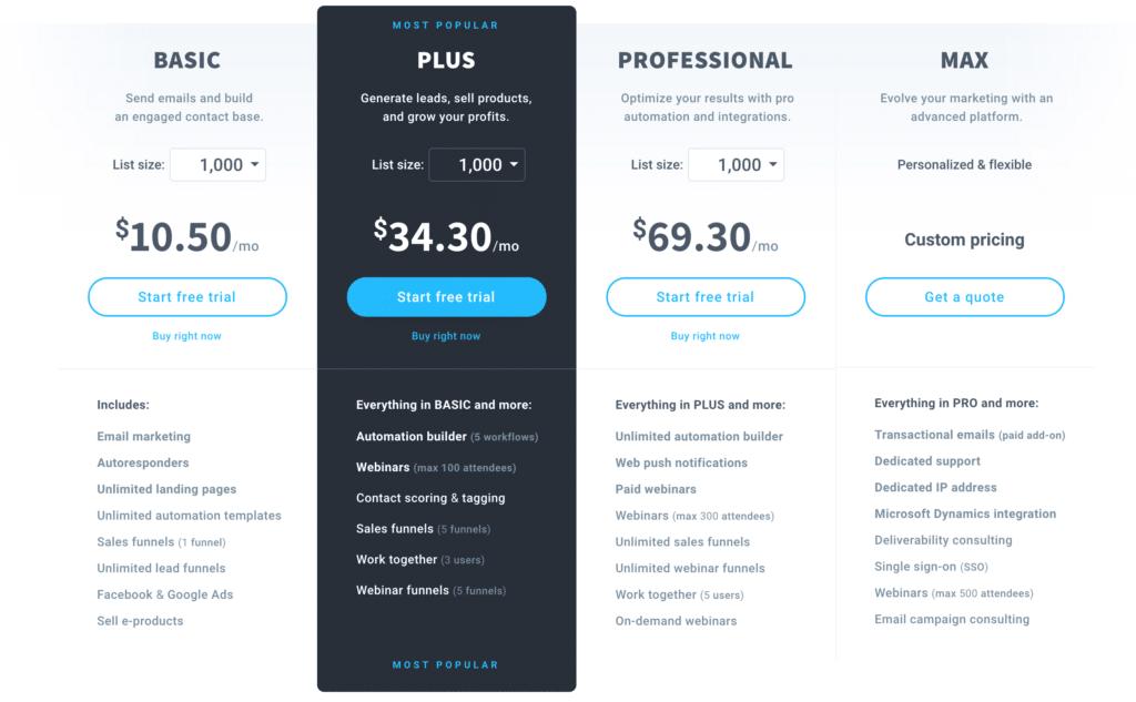 GetResponse Bi-Annual Pricing